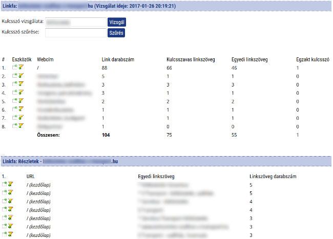 Keresőoptimalizálás backlink elemzés: linkfa funkció